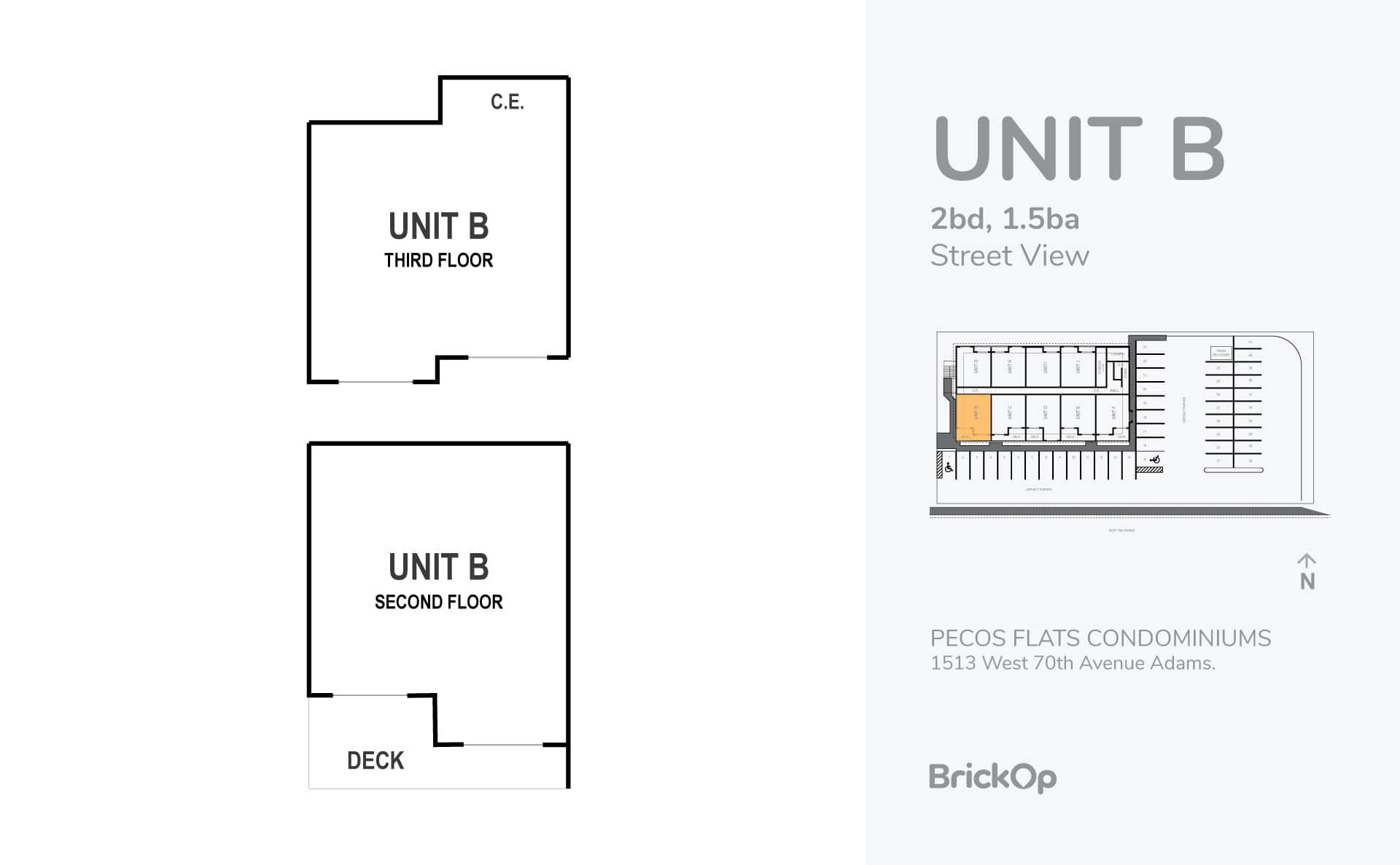 Unit: B